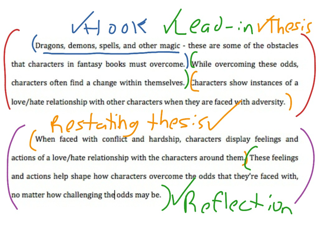 intro to julius caesar essay Tragic hero examples for a heroic essay of all times have a certain set of personal qualities: they may be kind and noble, but never too much.