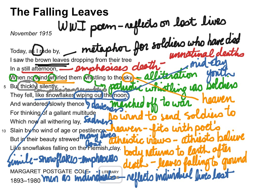 Analysis of the poem Leaves