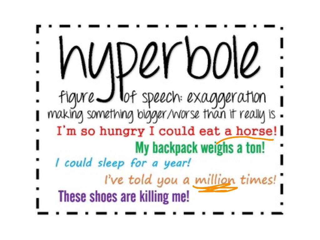 Hyperbole | english | ShowMe