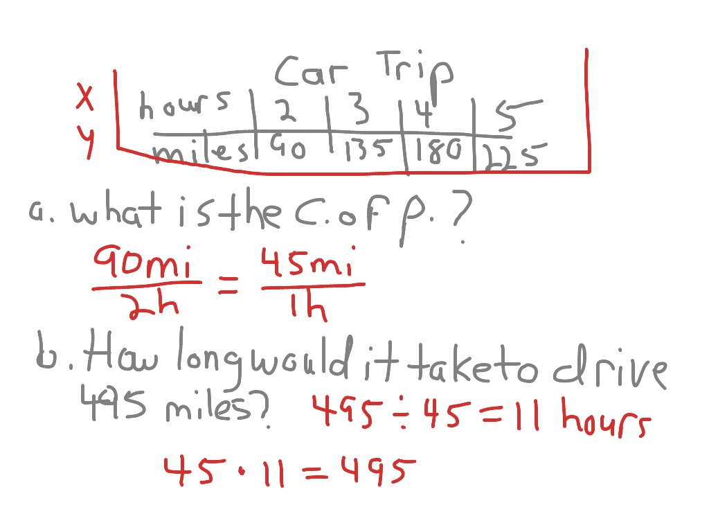 7th Grade 2 3 Constant Of Proportionality Math Showme