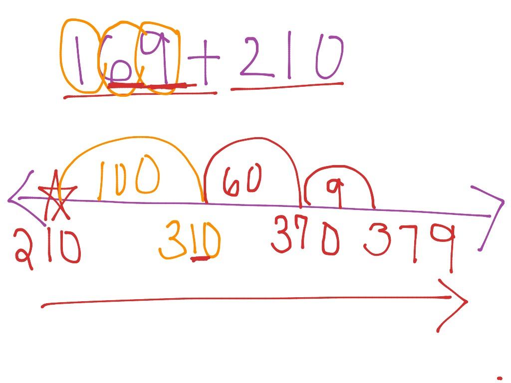 worksheet Adding With A Number Line showme 3 digit addition open number line most viewed thumbnail addition
