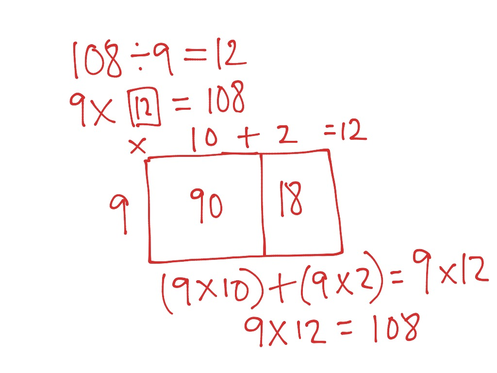 worksheet 5th Grade Division showme division using area model for 5th grade