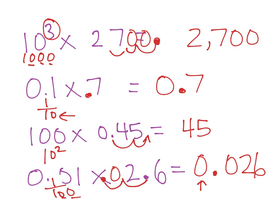 Multiplication Patterns With Decimals Lesson 41 Answer Key Cool Inspiration