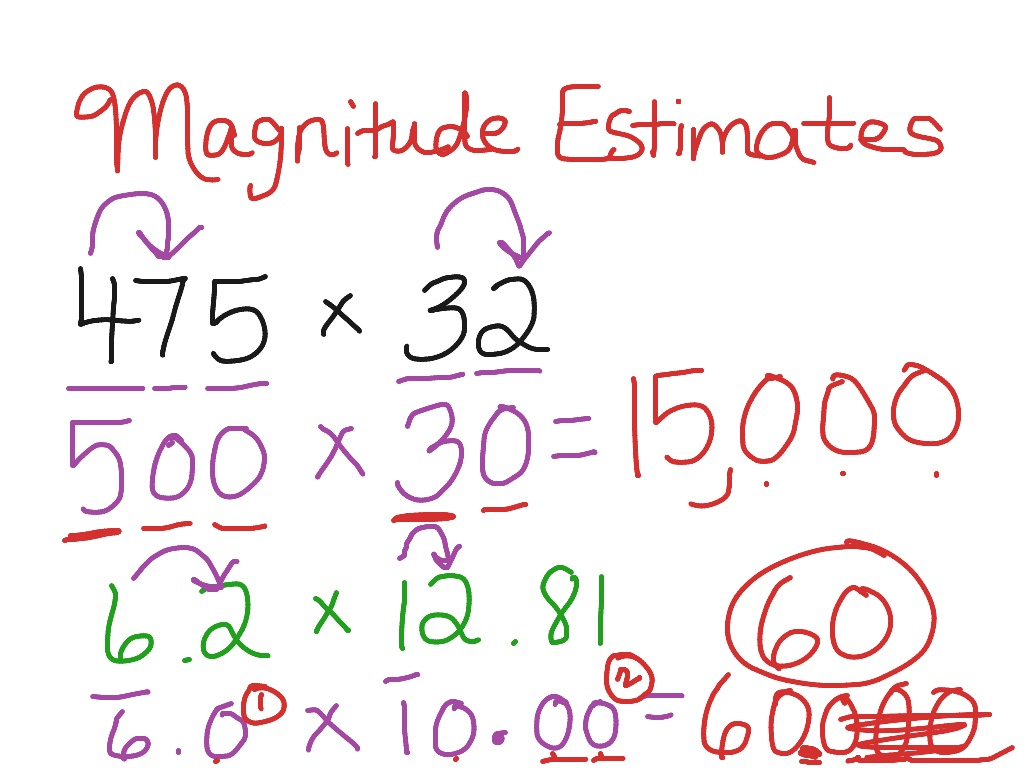What is the estimate 23