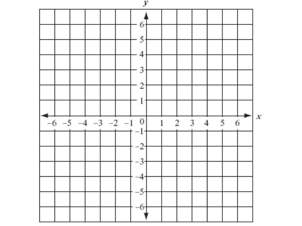 worksheet Coordinate Plane Picture blank coordinate plane math showme