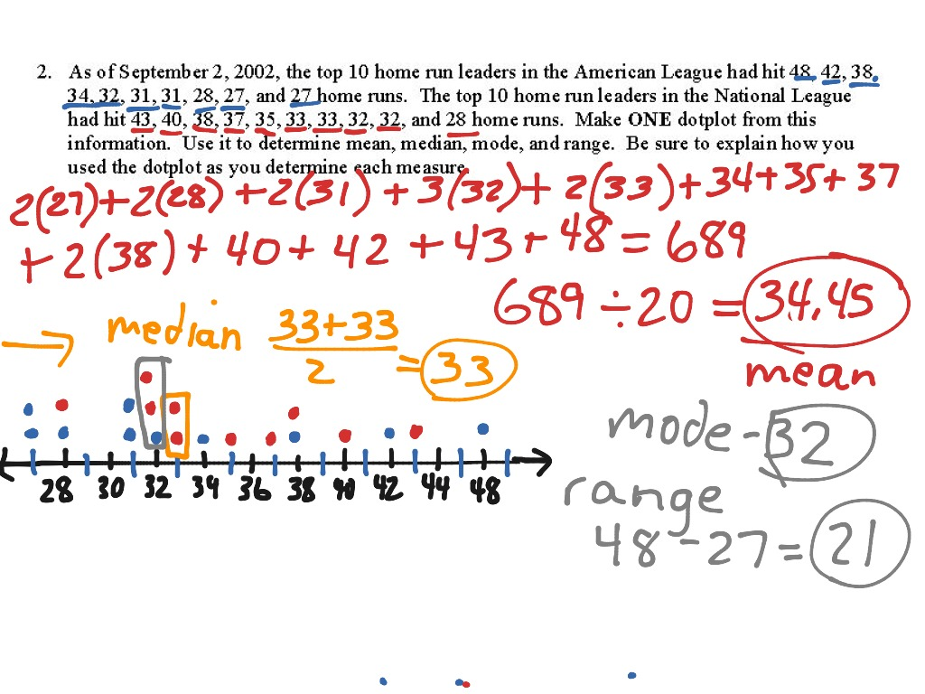 2 use dot plots to determine mean median mode and range math 2 use dot plots to determine mean median mode and range math algebra showme pooptronica