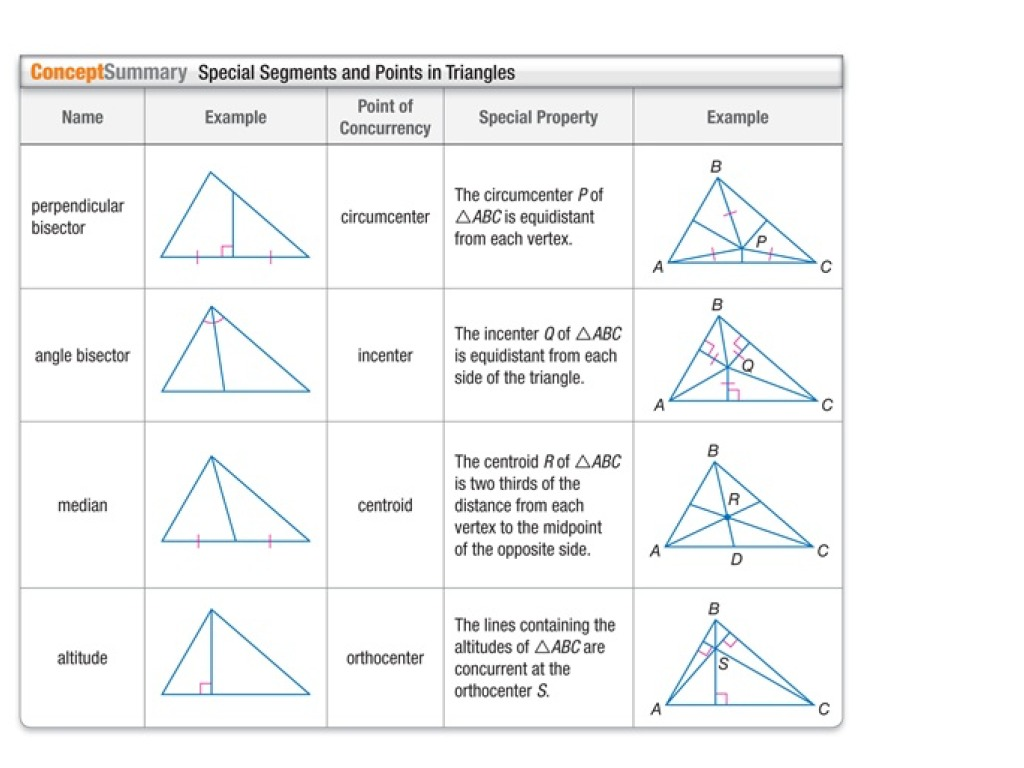 worksheet Special Segments In Triangles Worksheet showme 5 3 geometry medians and altitudes of triangles most viewed thumbnail