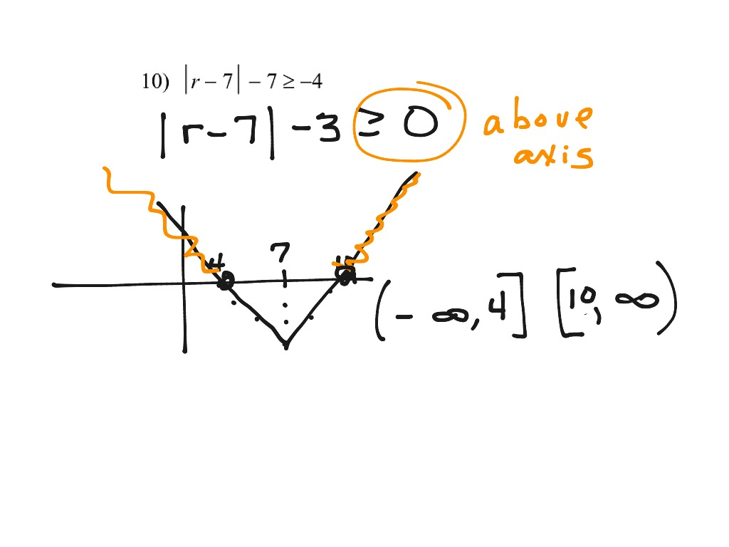 ShowMe - Why do Cowboys have so much trouble with math worksheet 3.16