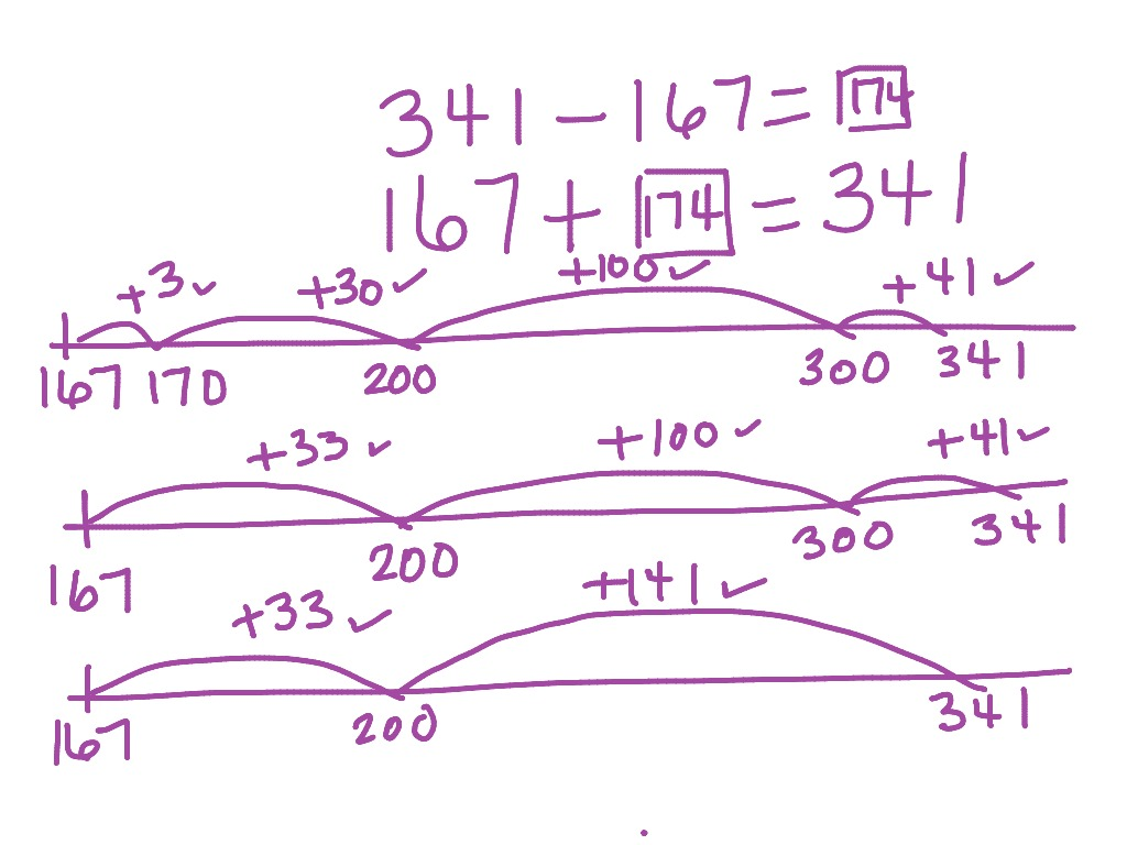 worksheet Subtraction With Number Line showme three digit subtraction using open number line most viewed thumbnail line