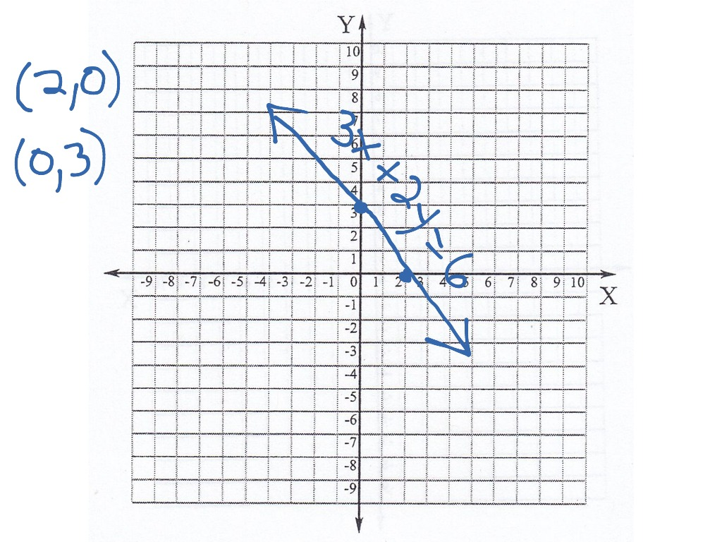 worksheet Linear Equations And Their Graphs Worksheet showme matching linear equations to their graph most viewed thumbnail