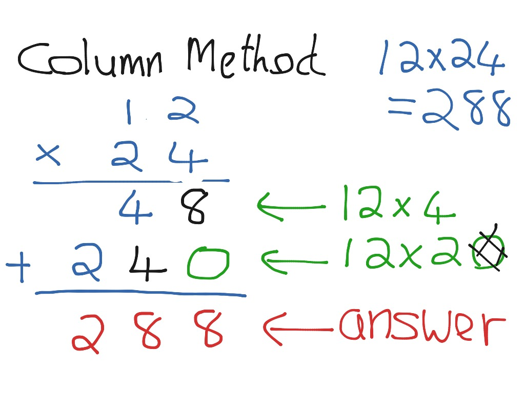 how to add by column math
