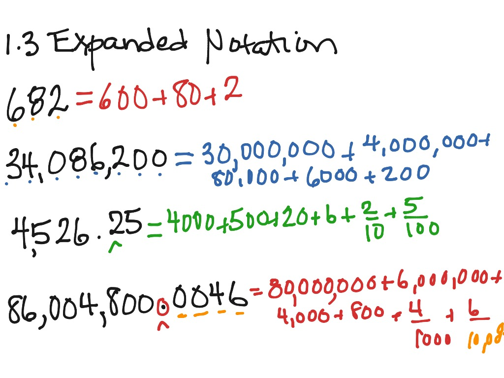 Showme expanded notation method for division expanded notation falaconquin