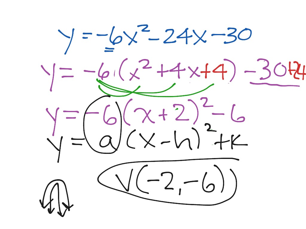 ShowMe - quadratic changing standard form to vertex form