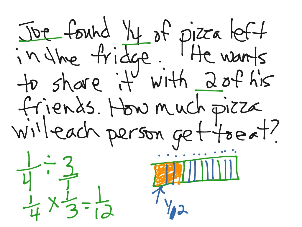 Fraction word problems-knowing when to multiply or divide ...