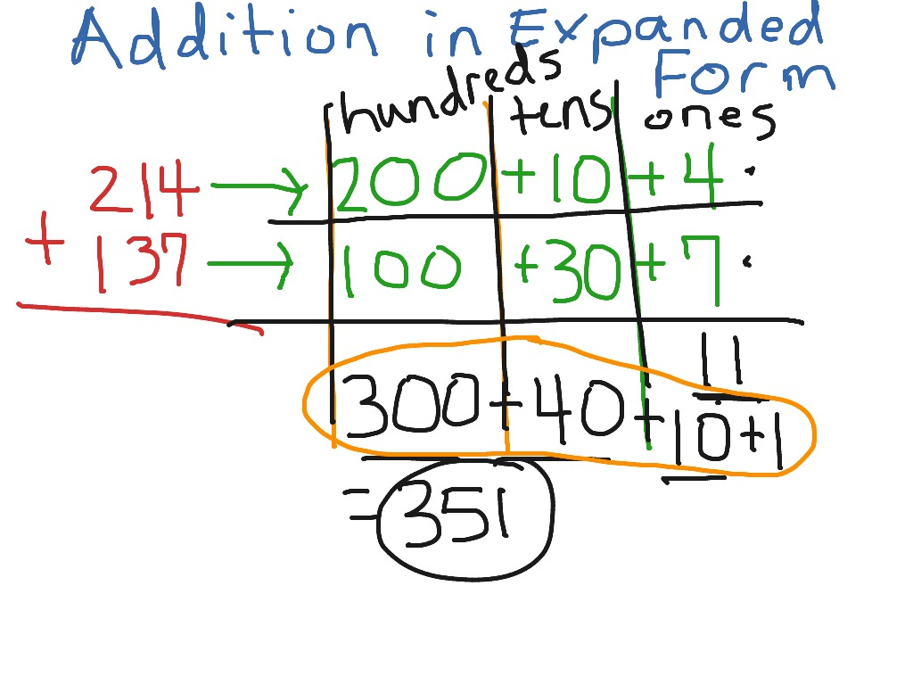 Addition using expanded form | Math | ShowMe