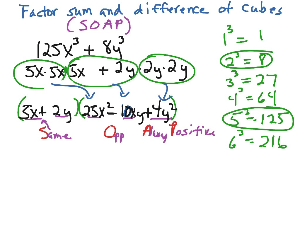 Factoring sum or difference of two cubes using SOAP – Difference of Cubes Worksheet