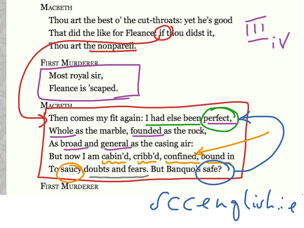 macbeth act iii 2 essay Act ii, scene 3 of shakespeare's tragedy, ''macbeth'' opens on a comic note but quickly moves toward the mayhem and madness that dominate the play.