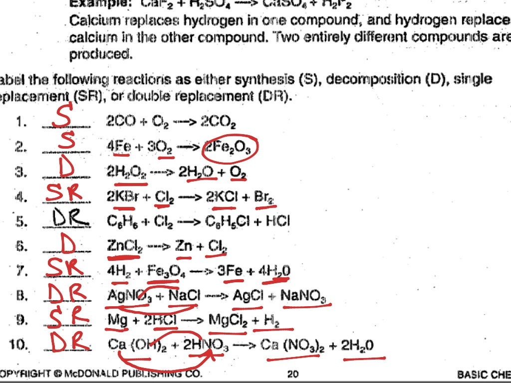 worksheet Types Of Chemical Reactions Worksheet Answer Key types of chemical reactions science chemistry showme