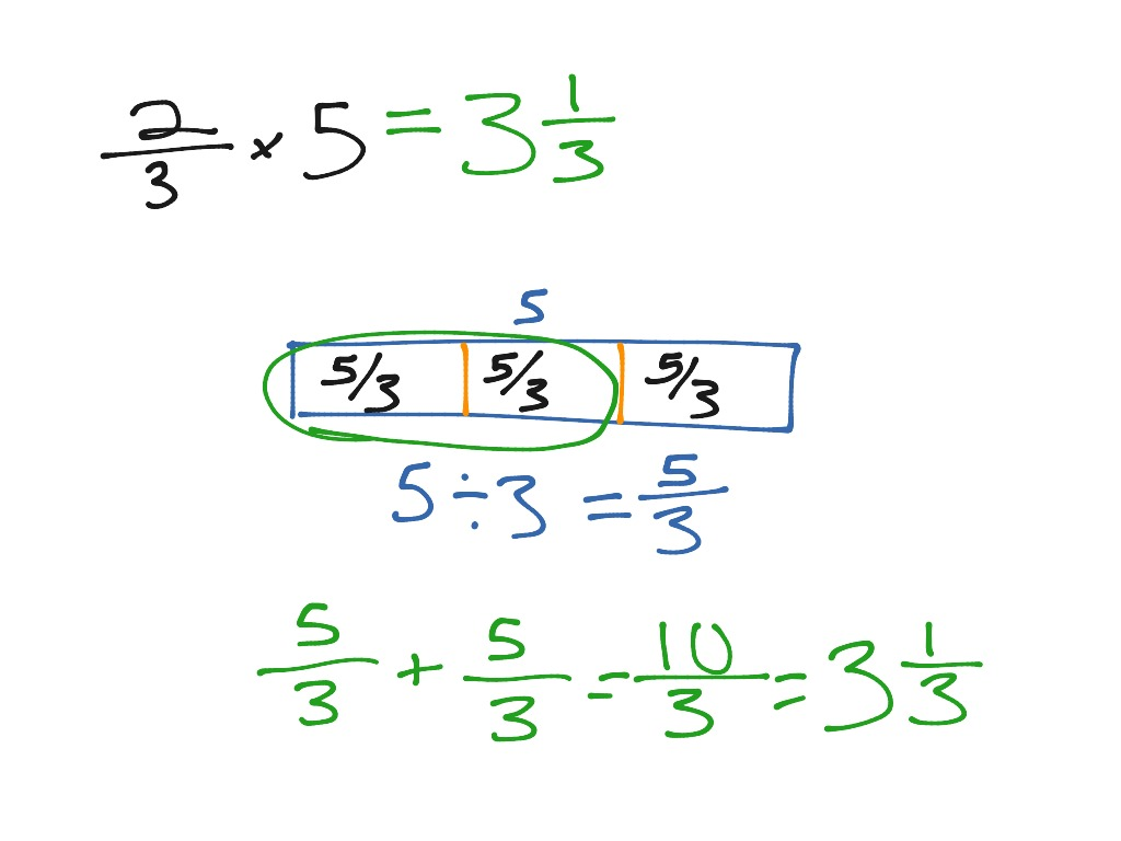 Multiplying Fractions By Whole Numbers Using Bar Diagrams