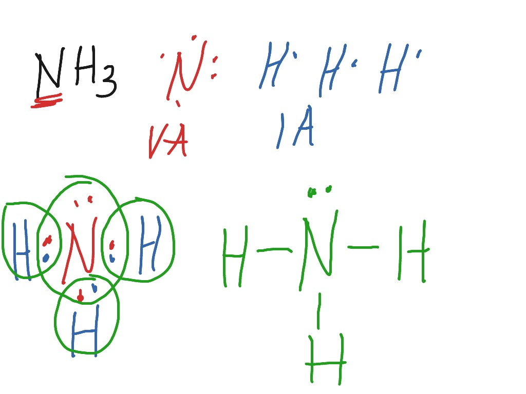Showme Electron Dot Diagram Of A Ammonia Nh3 Molecule