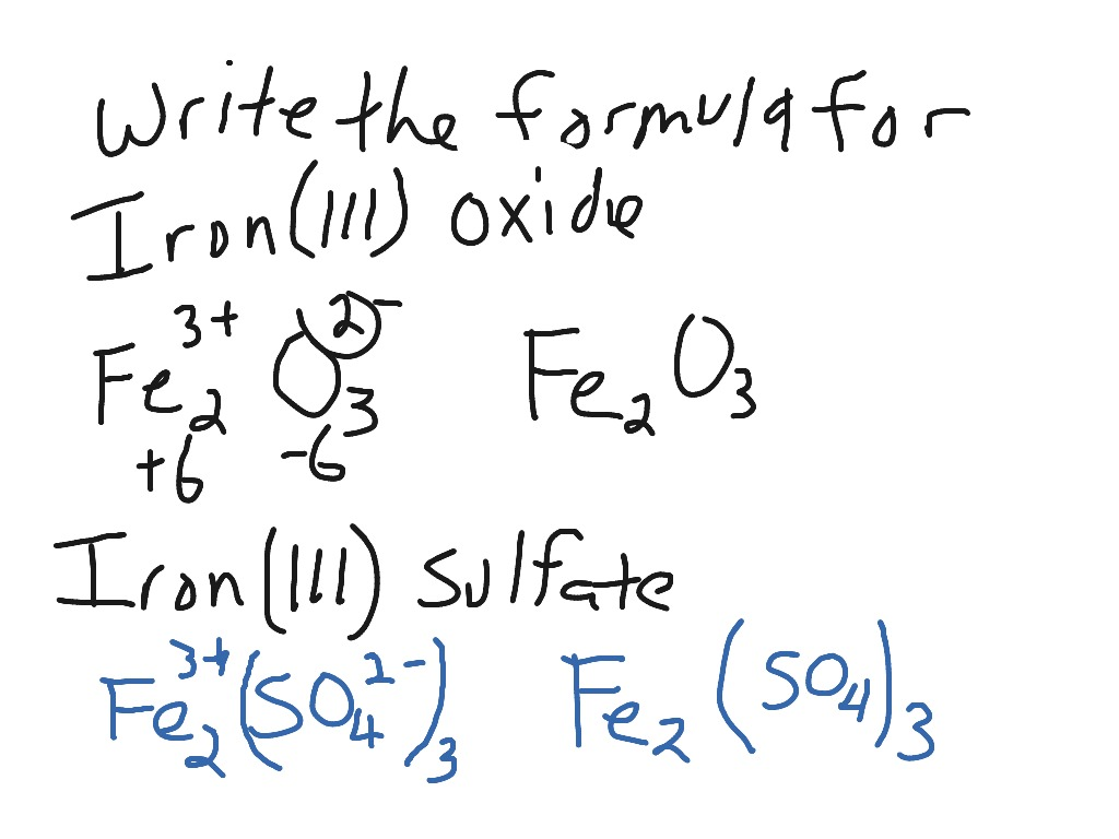 Write The Formula For Iron Iii Oxide And Iron Iii Sulfate