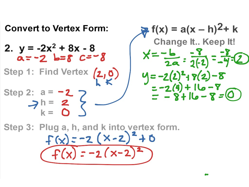 Quadratics - Vertex Form | Math, Algebra, Quadratic Equations ...