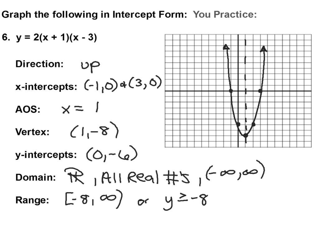 intercept form for quadratics  Quadratics - Intercept Form and x-intercepts | Math, Algebra ...