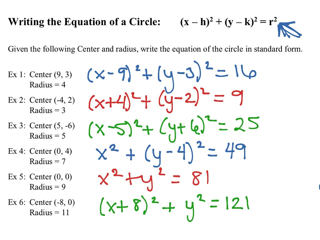 standard form of the equation of a circle  Equation of a Circle - Standard Form | Math, High School ...