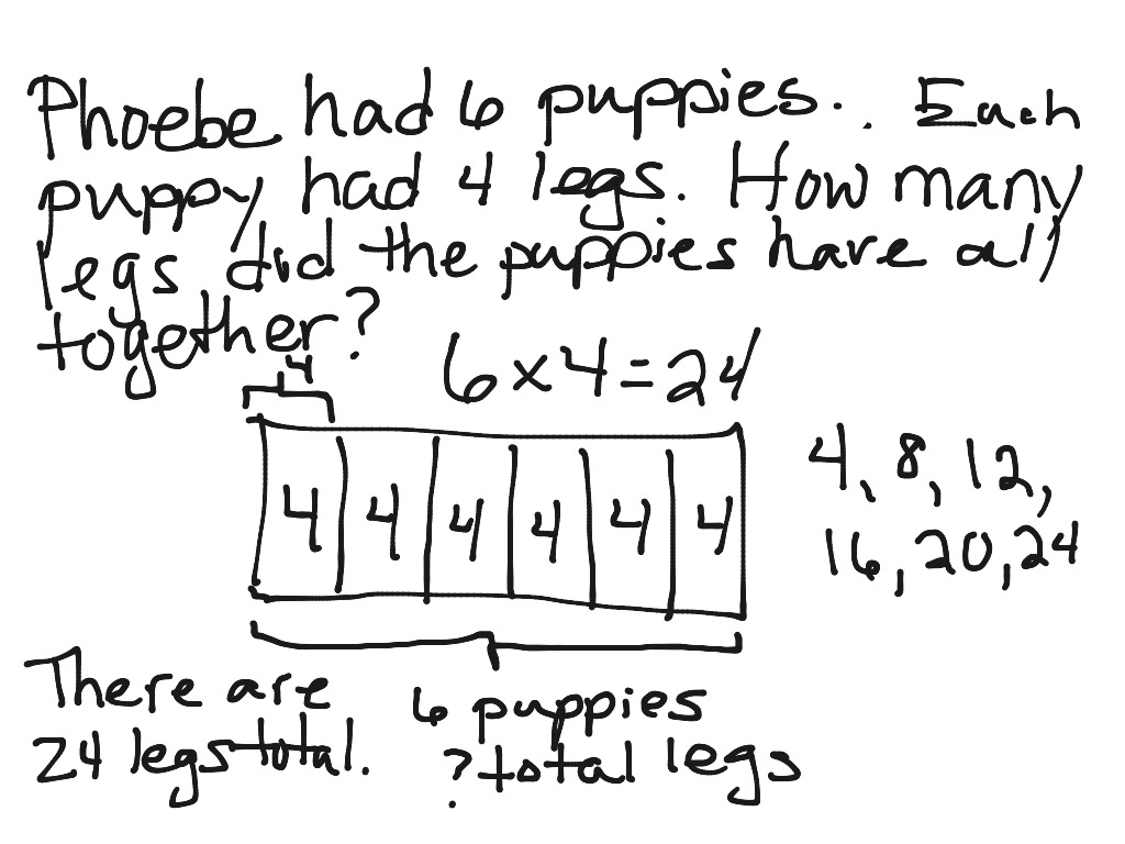 Multiplication tape diagram | Math, Elementary Math, 3rd grade ...