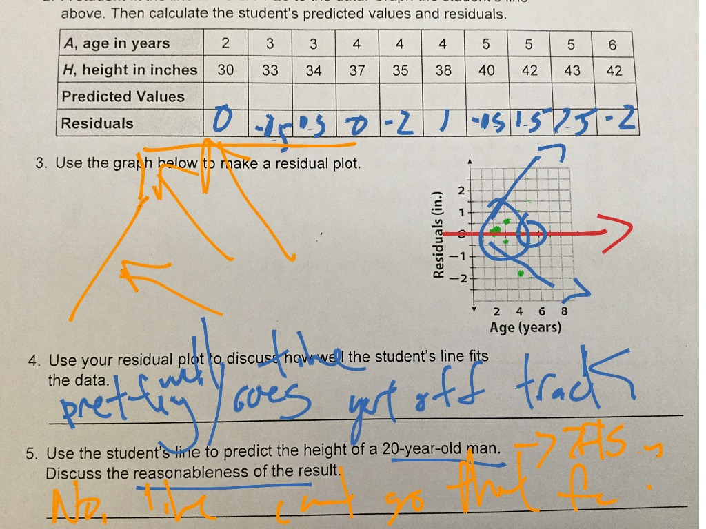 ShowMe - core connections integrated 1 answer key chapter 10