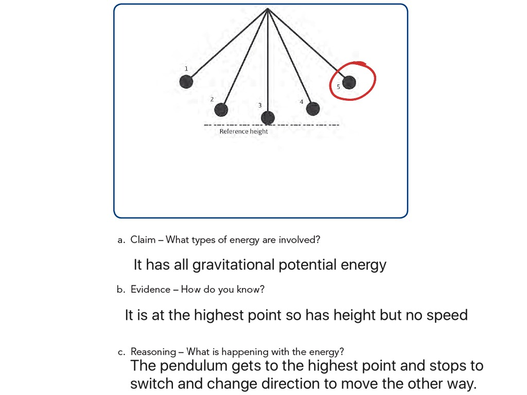 Energy Conversion Pie Charts Science Physics Energy Showme