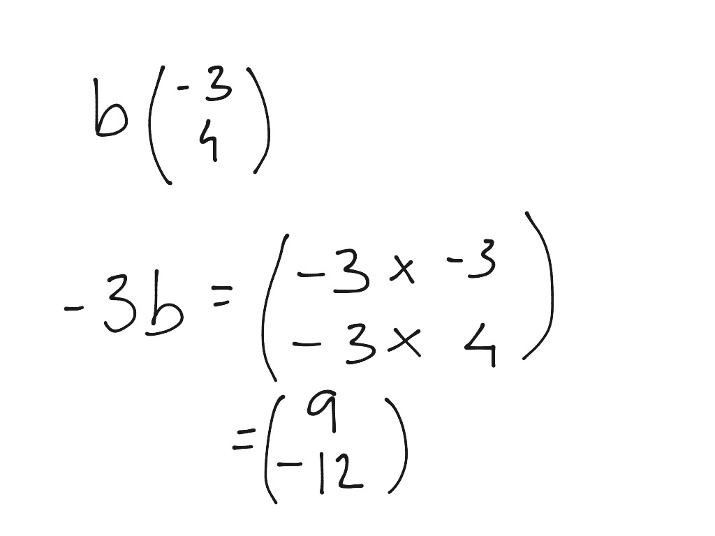 how to add subtract multiply and divide fractions with variables