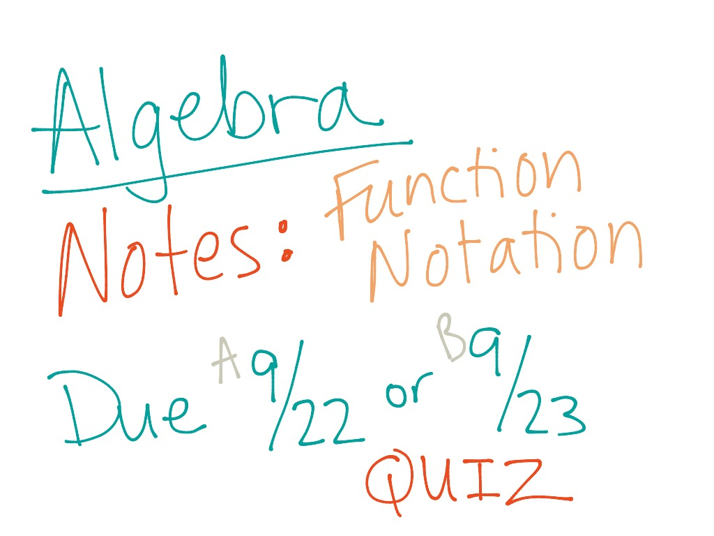 ShowMe - All things algebra gina wilson 2015 function notation