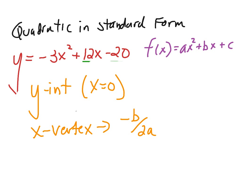 Showme properties of quadratic functions in standard form notes most viewed thumbnail falaconquin