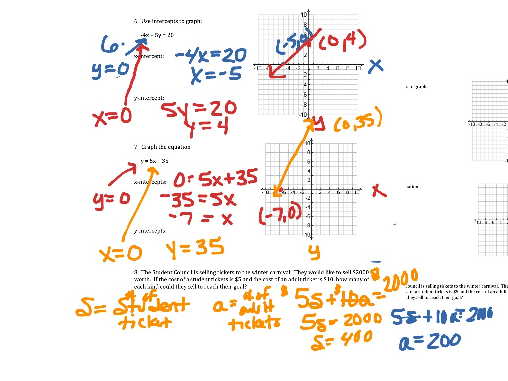 Showme graphing in standard form most viewed thumbnail falaconquin
