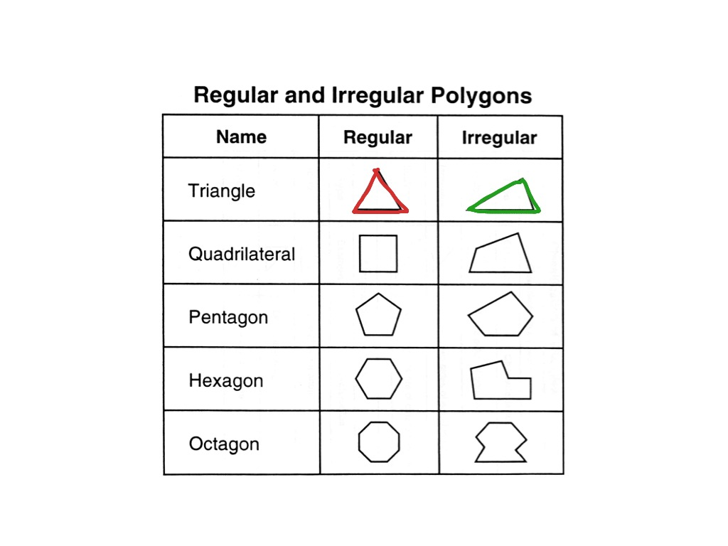 worksheet Identify Polygons Worksheet regular and irregular shapes math polygons geometry showme