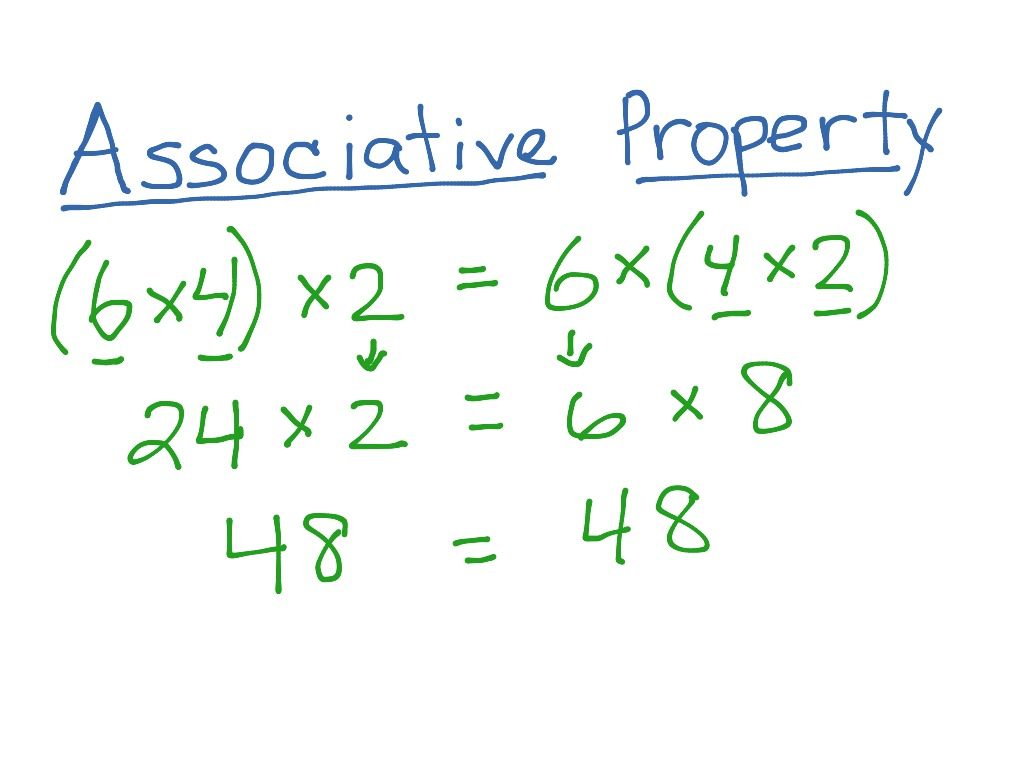 Associative Property of Multiplication | Math, Elementary ...