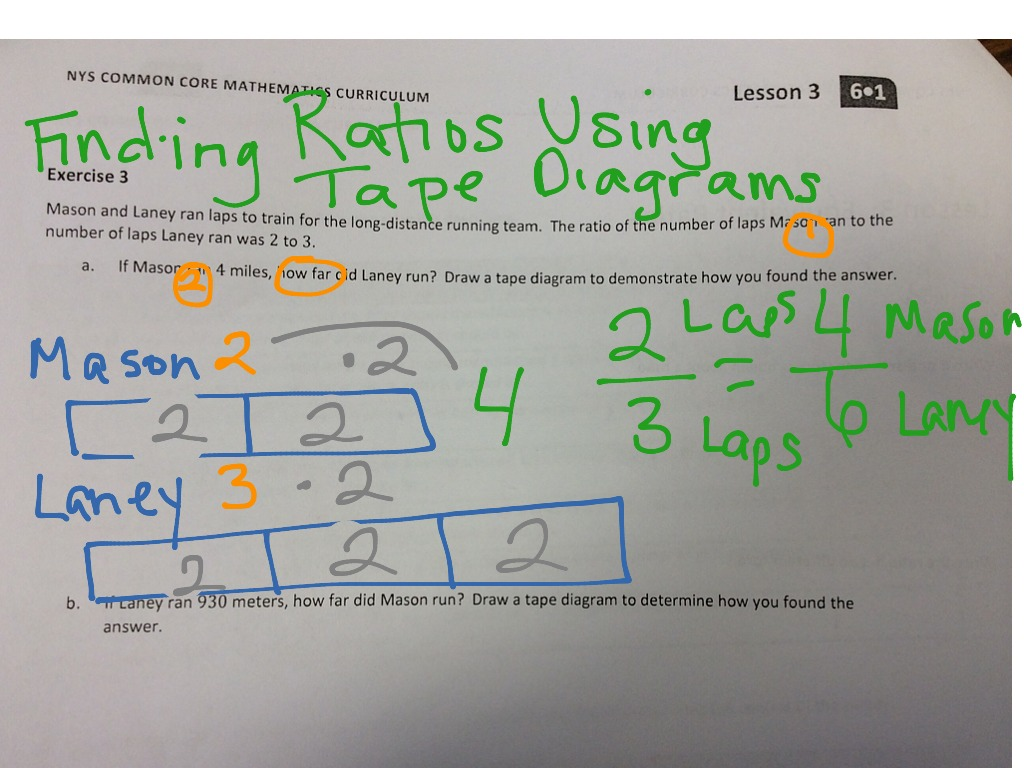 Finding equivalent ratios using tape diagrams math showme ccuart Gallery