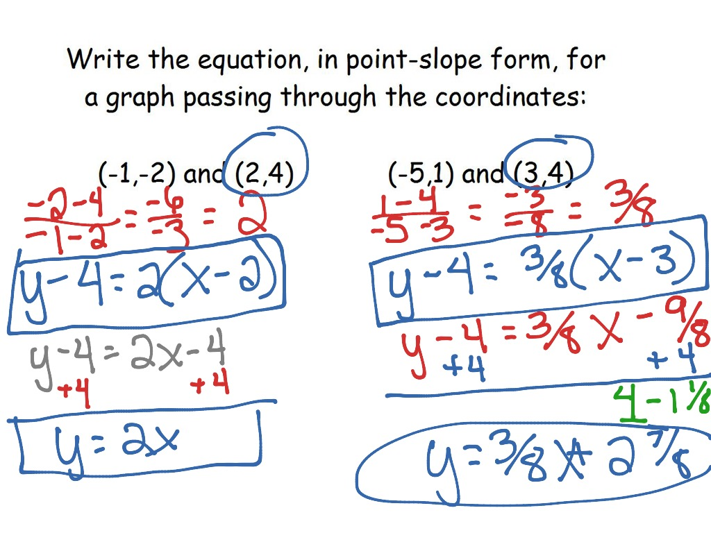 using point slope form  9-9 Point-Slope Form | Math, Algebra, Linear Equations ...
