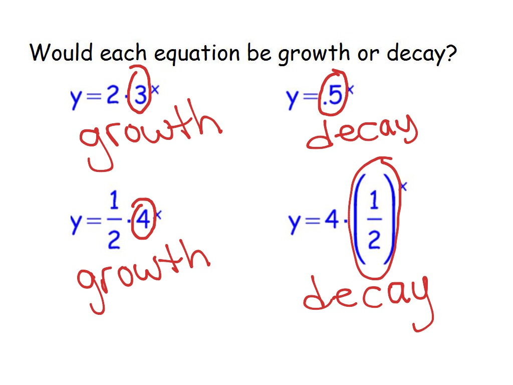 77 Exponential Growth and Decay – Exponential Growth Decay Worksheet