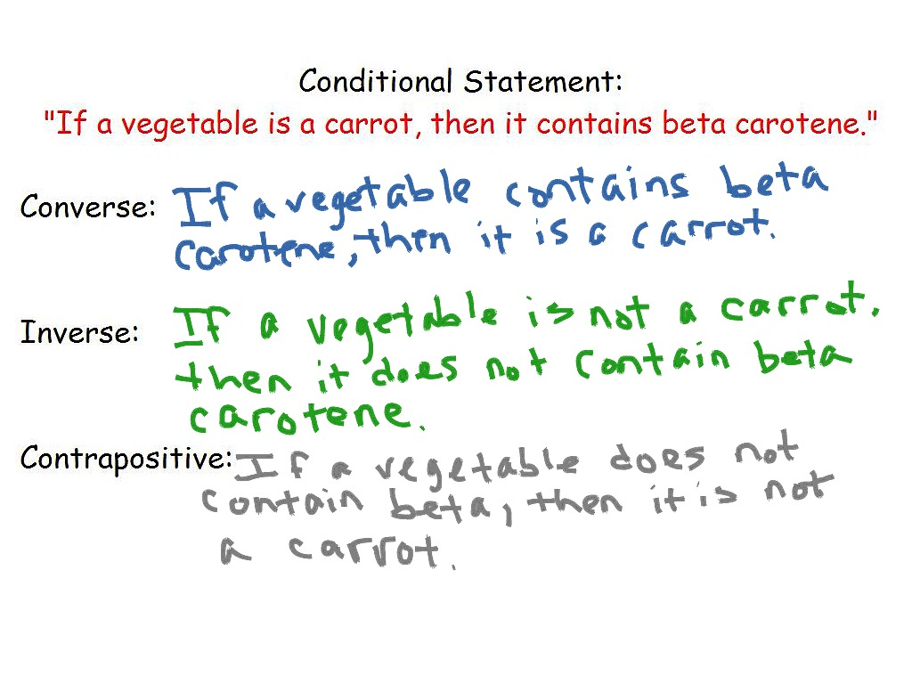 012c34f9af82 ShowMe - converse of conditional statements