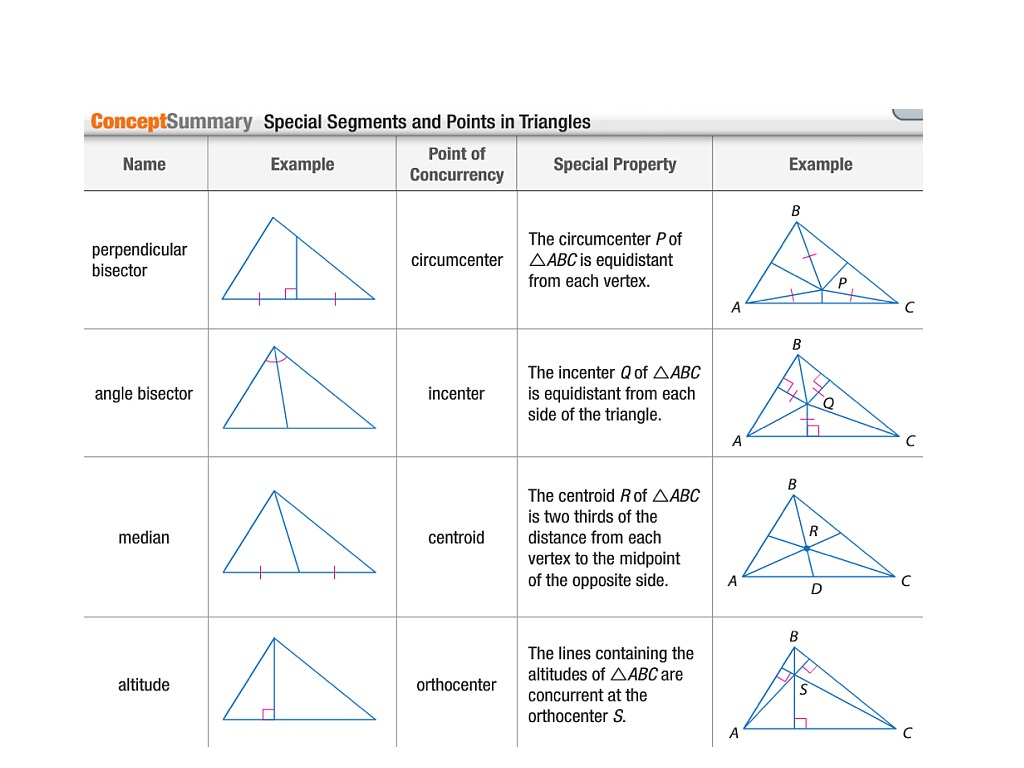 worksheet Special Segments In Triangles Worksheet showme concurrent lines medians and altitudes most viewed thumbnail