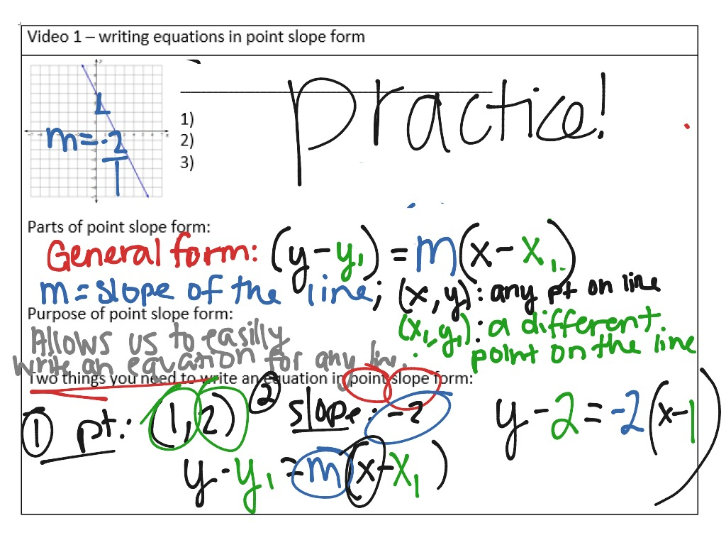 Point Slope Form Math Showme