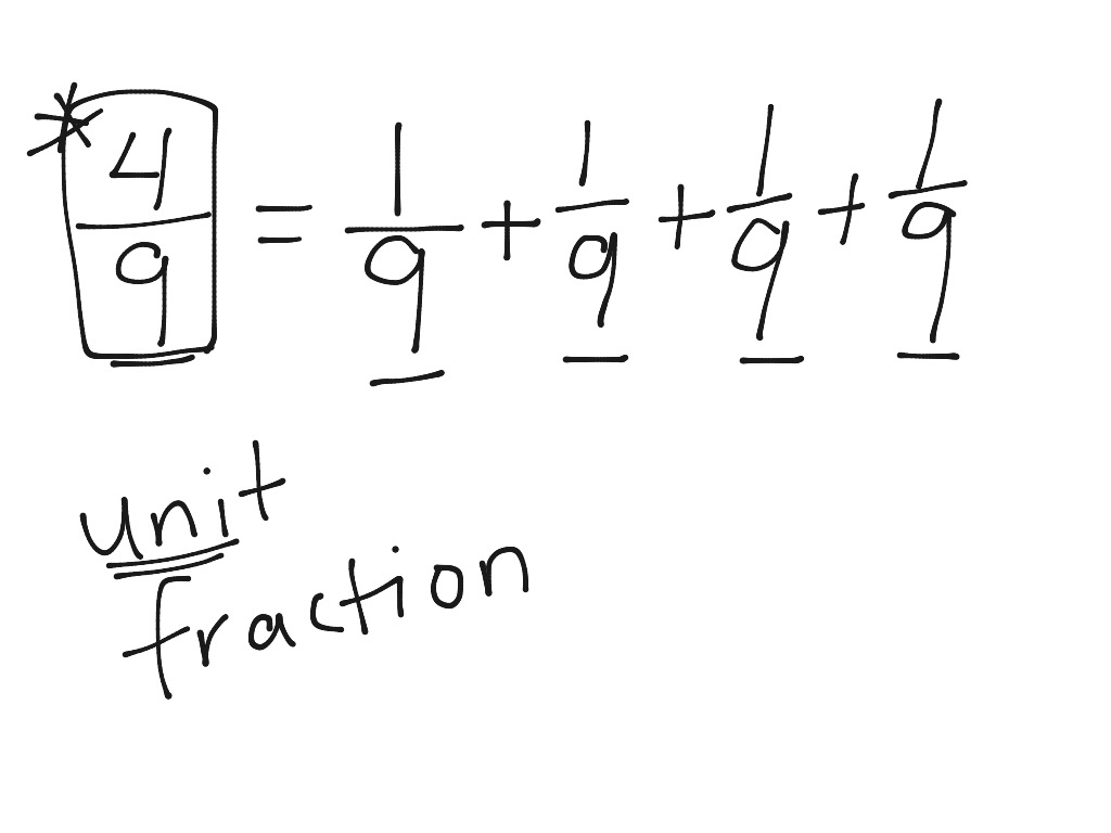 writing fractions as a sum of unit fractions | math, elementary math