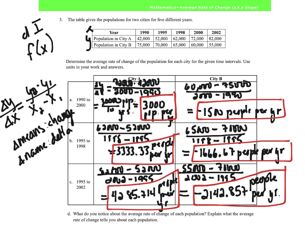 worksheet Average Rate Of Change Worksheet average rate of change a k slope math algebra showme