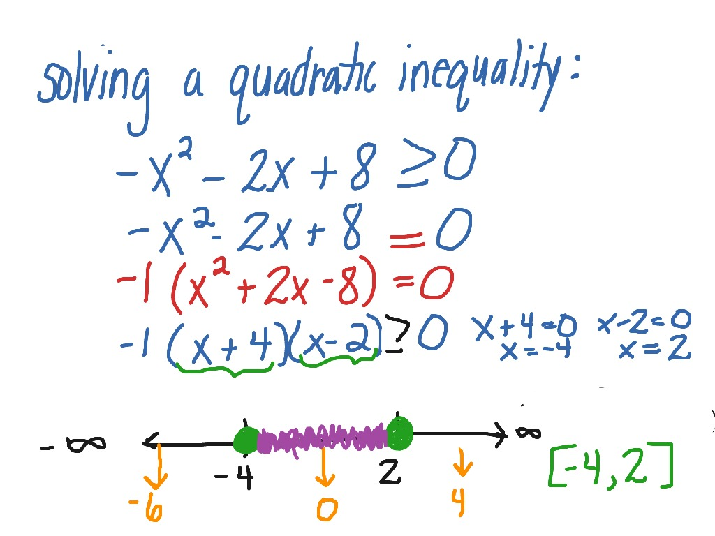 Uncategorized Solving Quadratic Inequalities Worksheet showme solving quadratic inequalities most viewed thumbnail a inequality