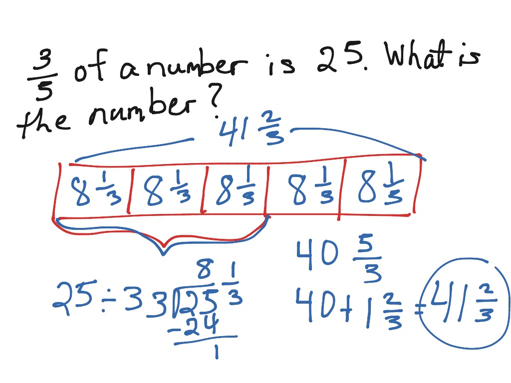 Number Of A Tape Diagram For Fractions Manual Guide Wiring Measuring Showme Multiply Using Rh Com 4th Grade Example Fraction With Markings