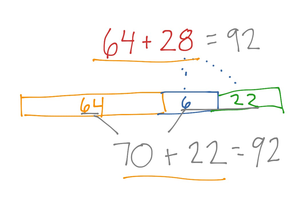 diagram math 2nd grade subtraction diagrams math elementary math 2nd grade math addition subtraction showme