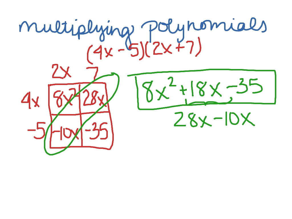 Image result for area model of multiplication of binomials