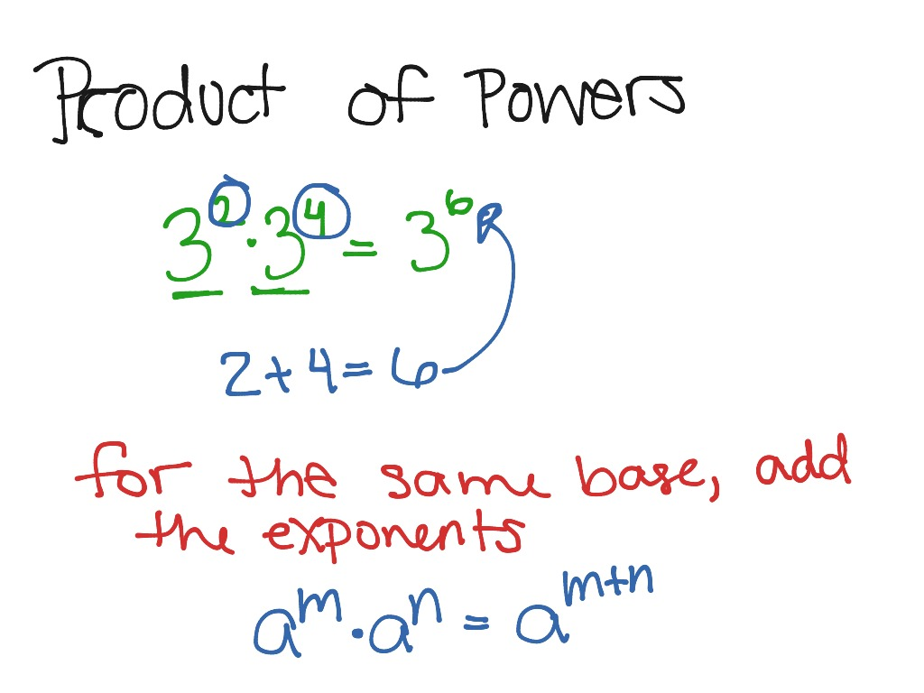 8th Grade Product Of Powers Math Showme